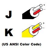 Type J & Type K Thermocouple US ANSI Color Codes
